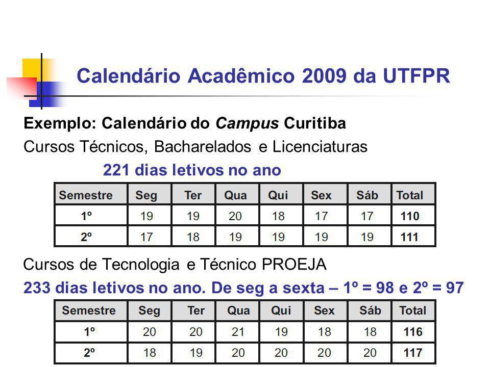 Calendário Acadêmico 2009 da UTFPR