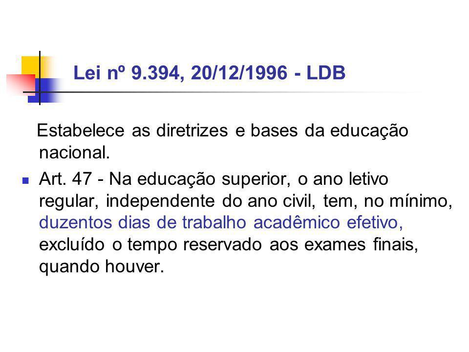 Lei nº 9.394, 20/12/1996 - LDB Estabelece as diretrizes e bases da educação nacional.