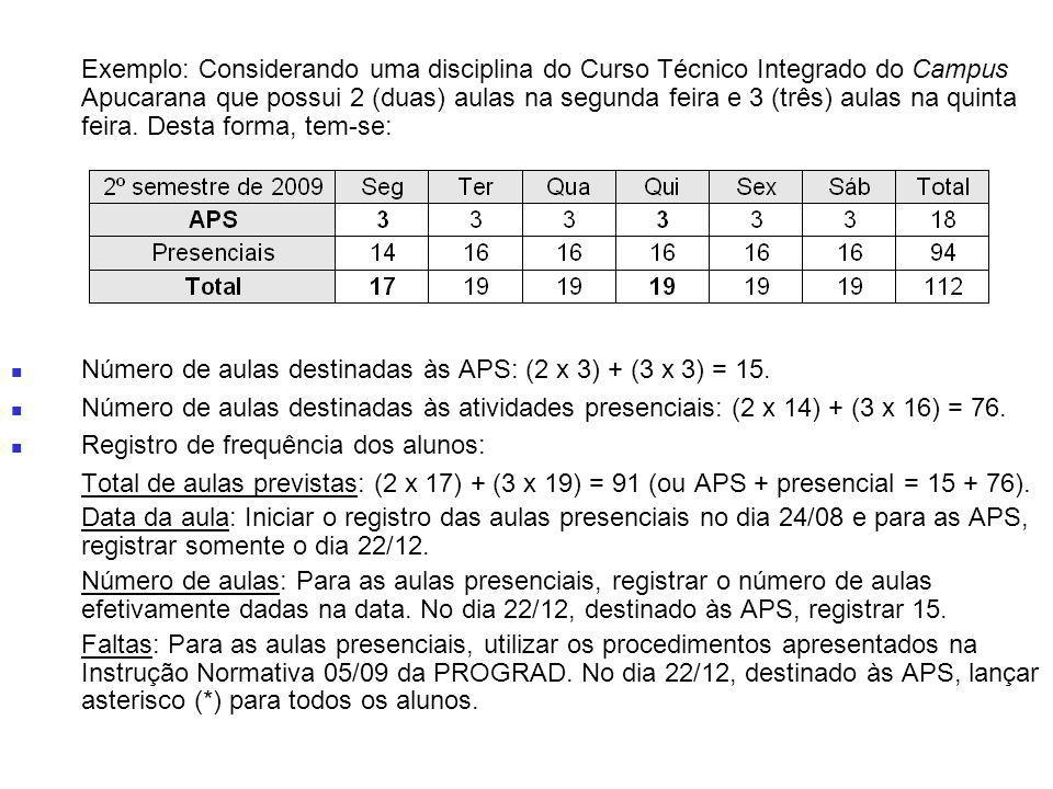 Exemplo: Considerando uma disciplina do Curso Técnico Integrado do Campus Apucarana que possui 2 (duas) aulas na segunda feira e 3 (três) aulas na quinta feira. Desta forma, tem-se: