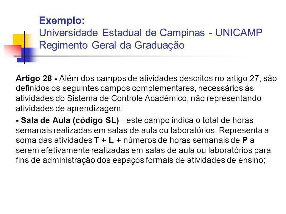 Exemplo: Universidade Estadual de Campinas - UNICAMP Regimento Geral da Graduação