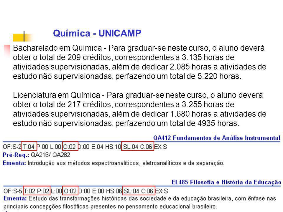 Química - UNICAMP