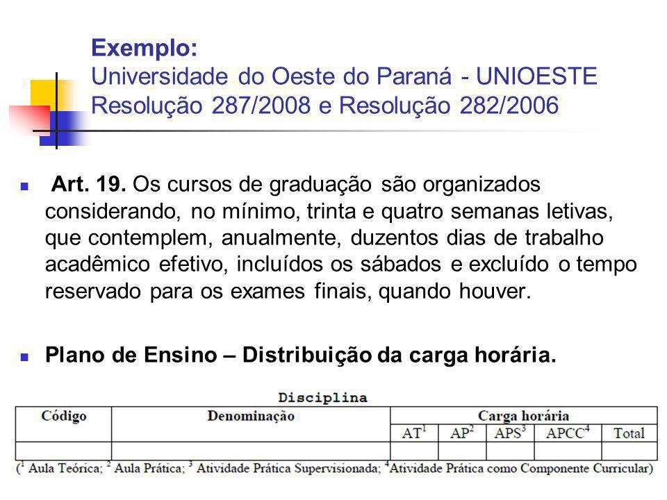 Exemplo: Universidade do Oeste do Paraná - UNIOESTE Resolução 287/2008 e Resolução 282/2006