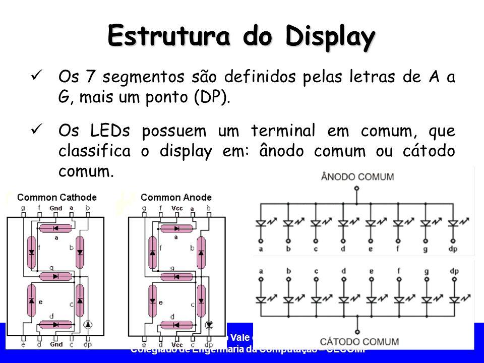 Estrutura do Display Os 7 segmentos são definidos pelas letras de A a G, mais um ponto (DP).