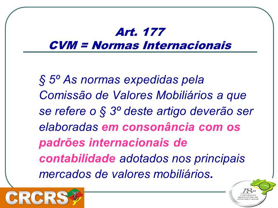 Art. 177 CVM = Normas Internacionais