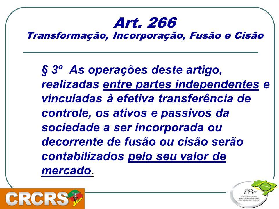 Art. 266 Transformação, Incorporação, Fusão e Cisão