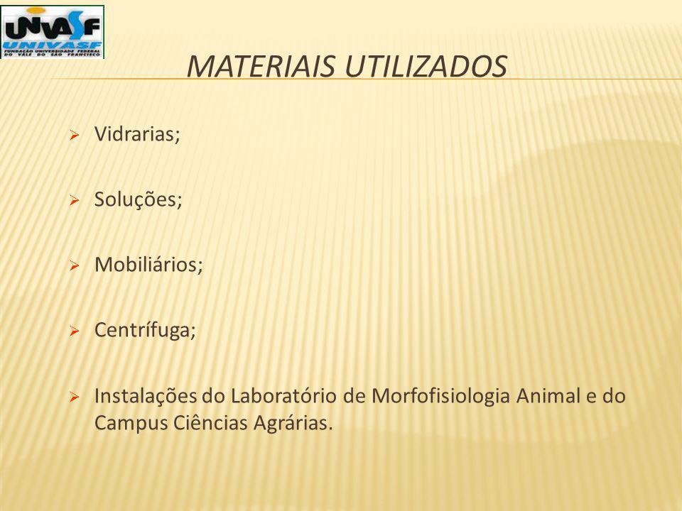 Materiais utilizados Vidrarias; Soluções; Mobiliários; Centrífuga;