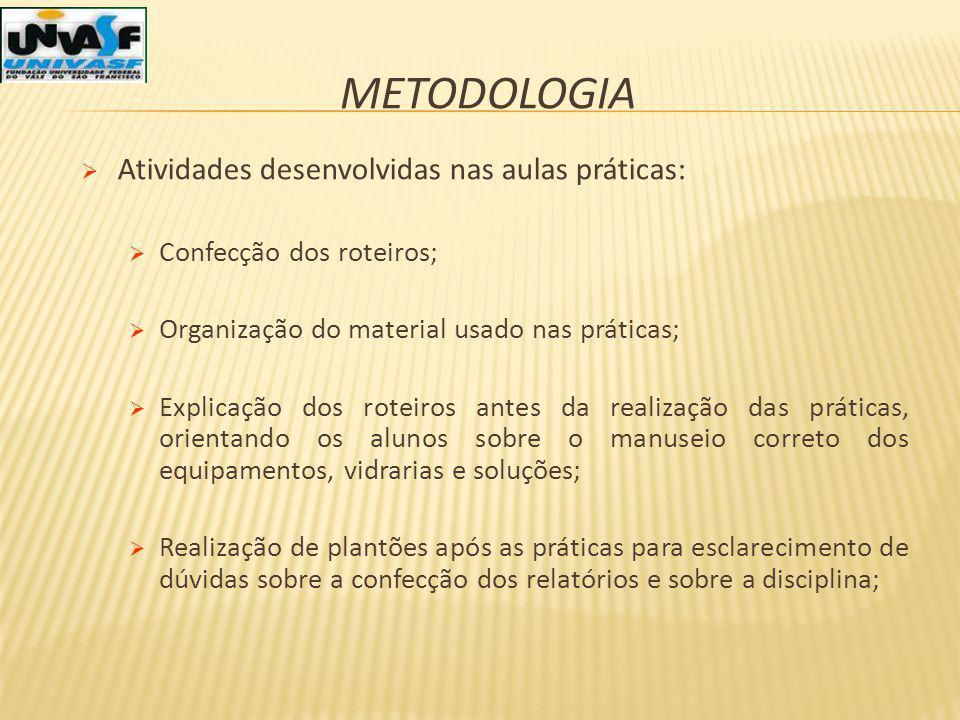 Metodologia Atividades desenvolvidas nas aulas práticas: