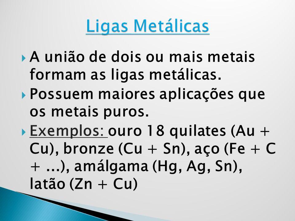 Ligas Metálicas A união de dois ou mais metais formam as ligas metálicas. Possuem maiores aplicações que os metais puros.