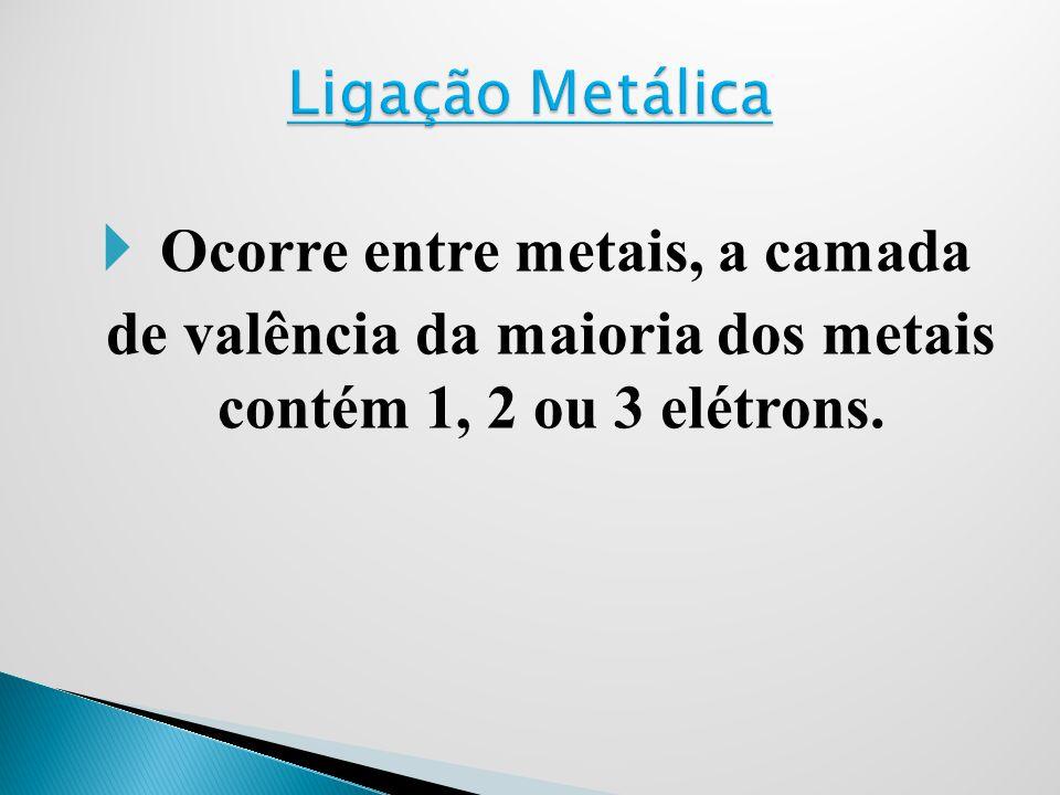 Ligação Metálica Ocorre entre metais, a camada de valência da maioria dos metais contém 1, 2 ou 3 elétrons.