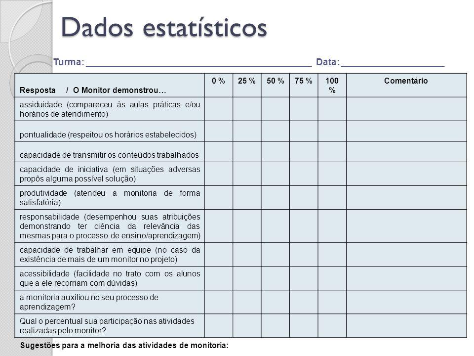 Dados estatísticos Turma: ____________________________________________ Data: ____________________.