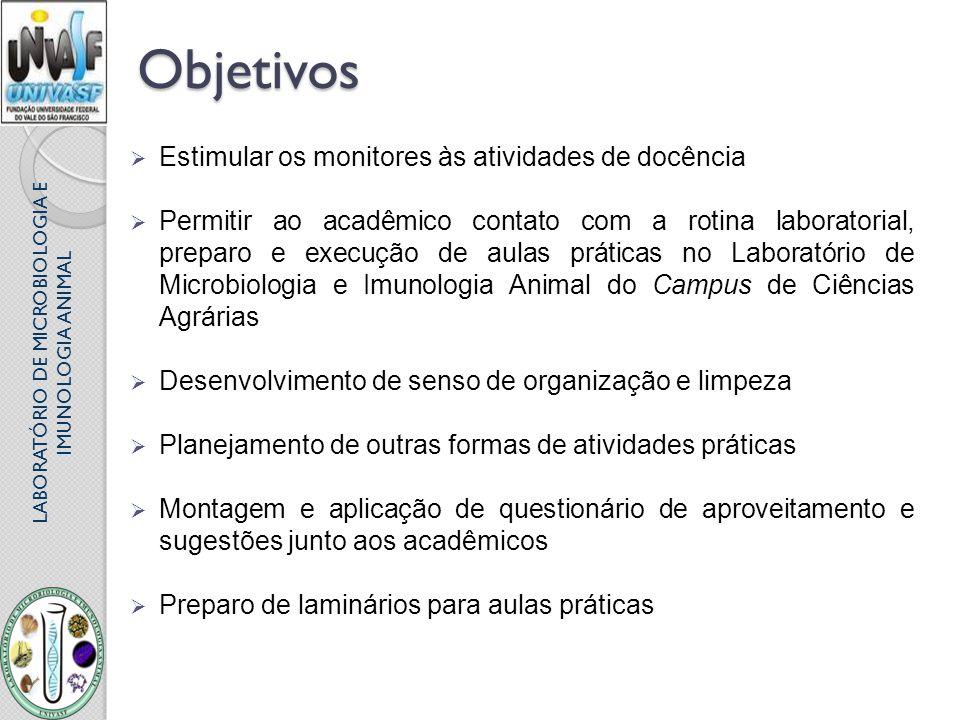 LABORATÓRIO DE MICROBIOLOGIA E IMUNOLOGIA ANIMAL