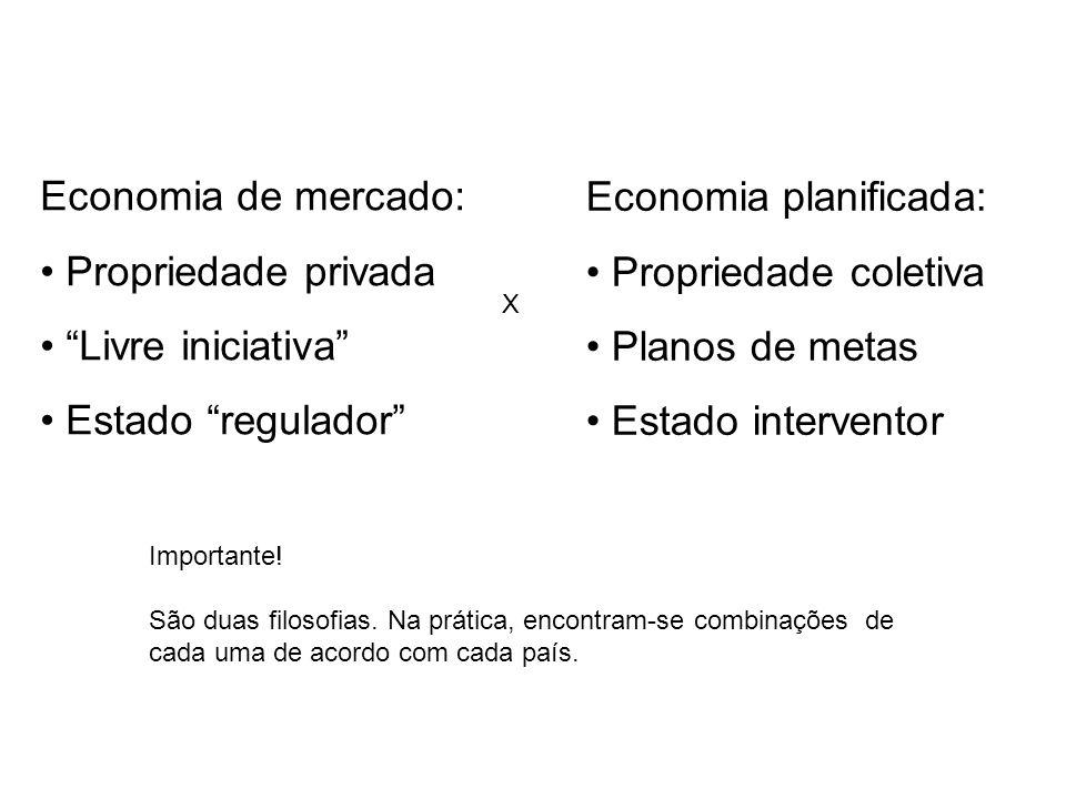 Economia planificada: Propriedade coletiva Planos de metas