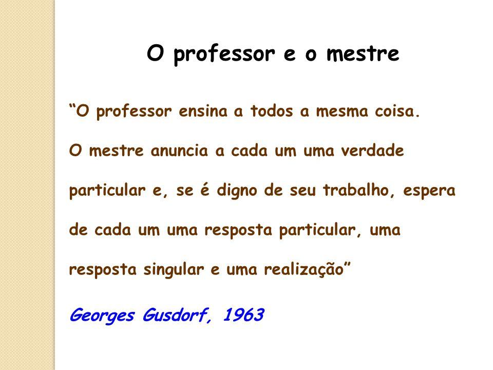 O professor e o mestre Georges Gusdorf, 1963