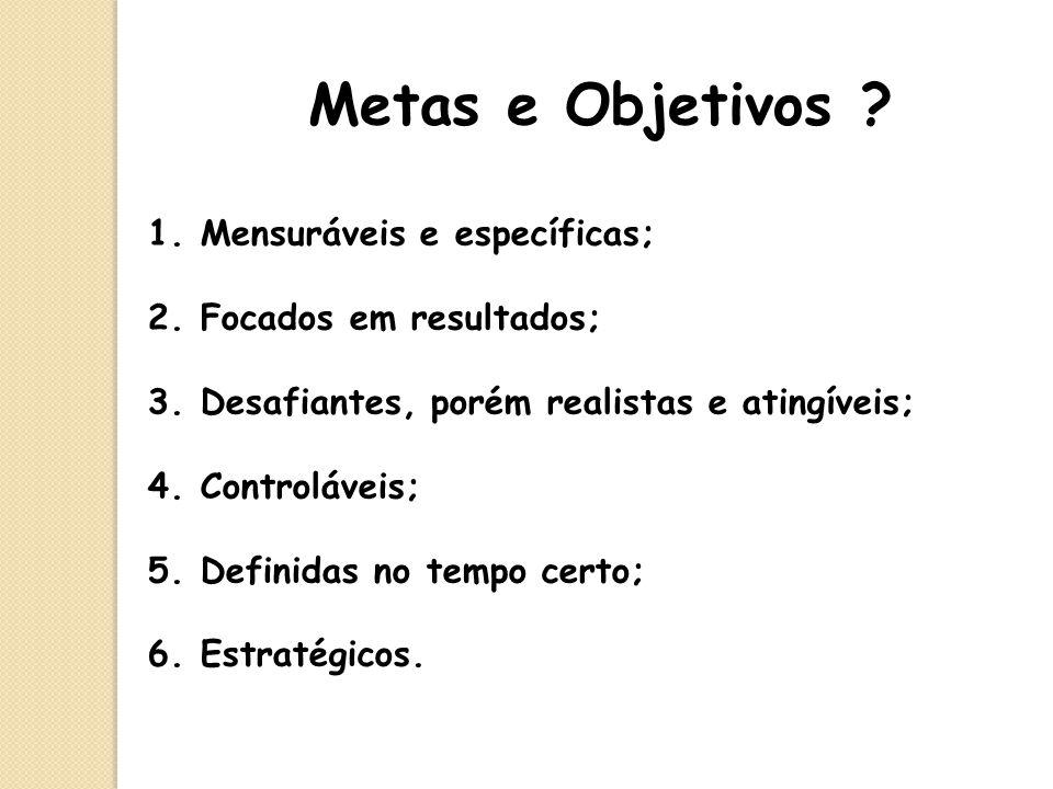 Metas e Objetivos Mensuráveis e específicas; Focados em resultados;