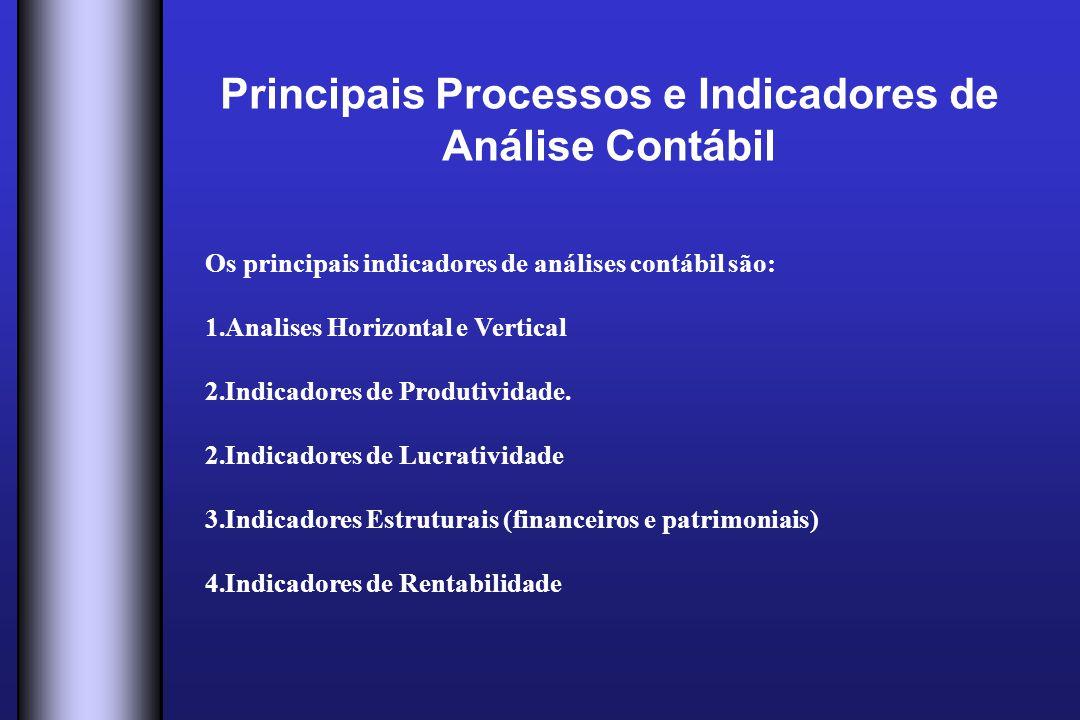Principais Processos e Indicadores de Análise Contábil