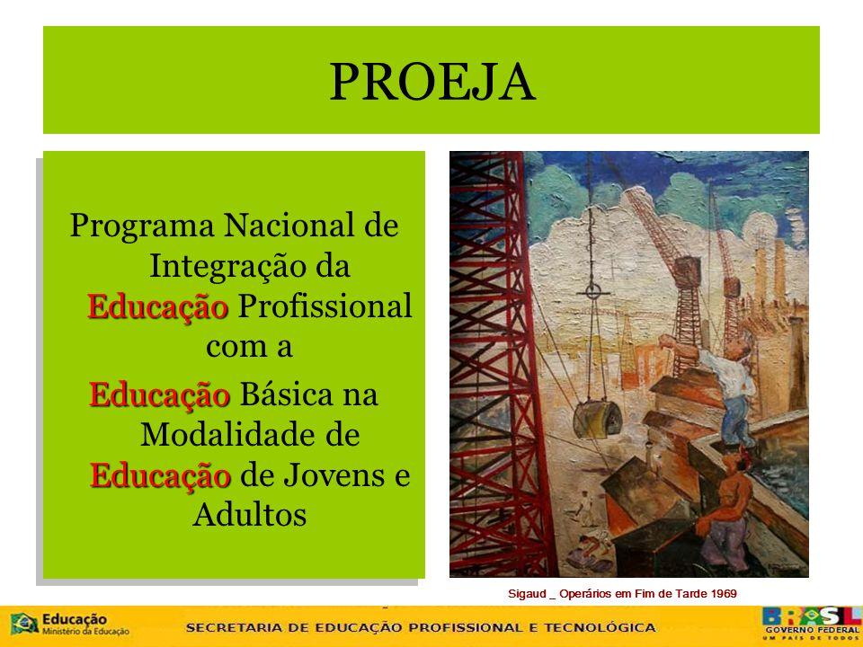 PROEJA Programa Nacional de Integração da Educação Profissional com a