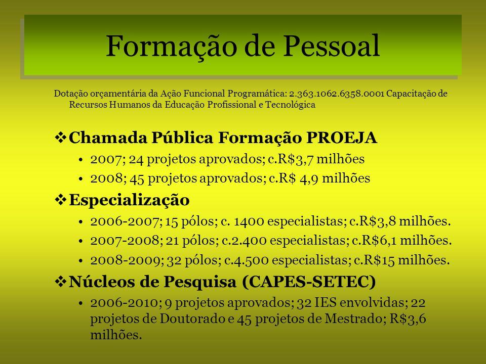 Formação de Pessoal Chamada Pública Formação PROEJA Especialização