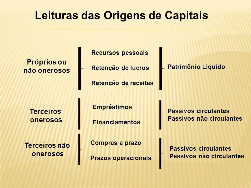 Leituras das Origens de Capitais
