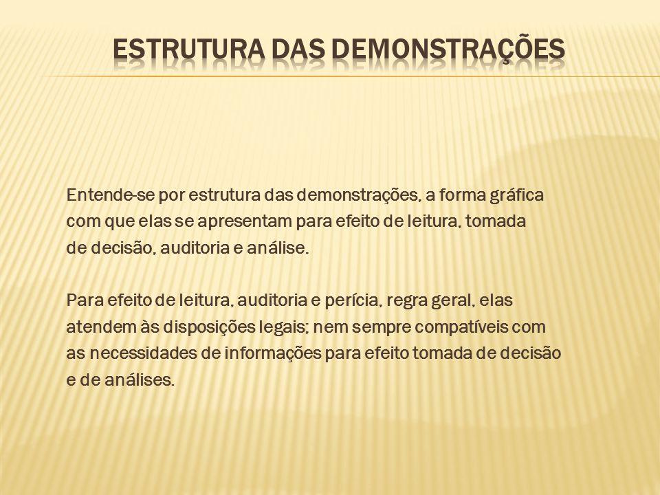 Estrutura das Demonstrações
