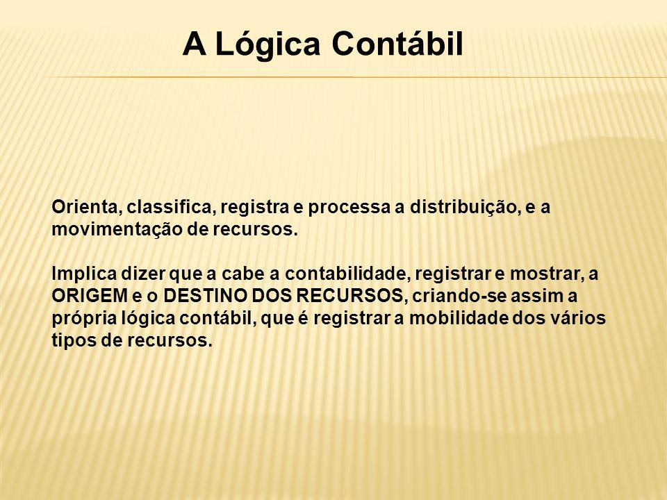 A Lógica Contábil Orienta, classifica, registra e processa a distribuição, e a movimentação de recursos.