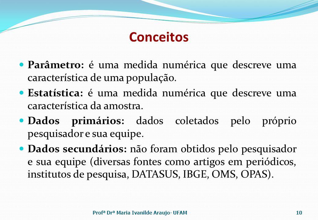 Conceitos Parâmetro: é uma medida numérica que descreve uma característica de uma população.