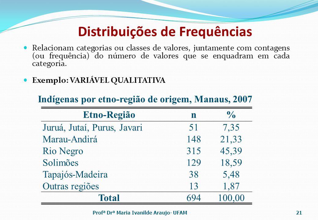 Distribuições de Frequências