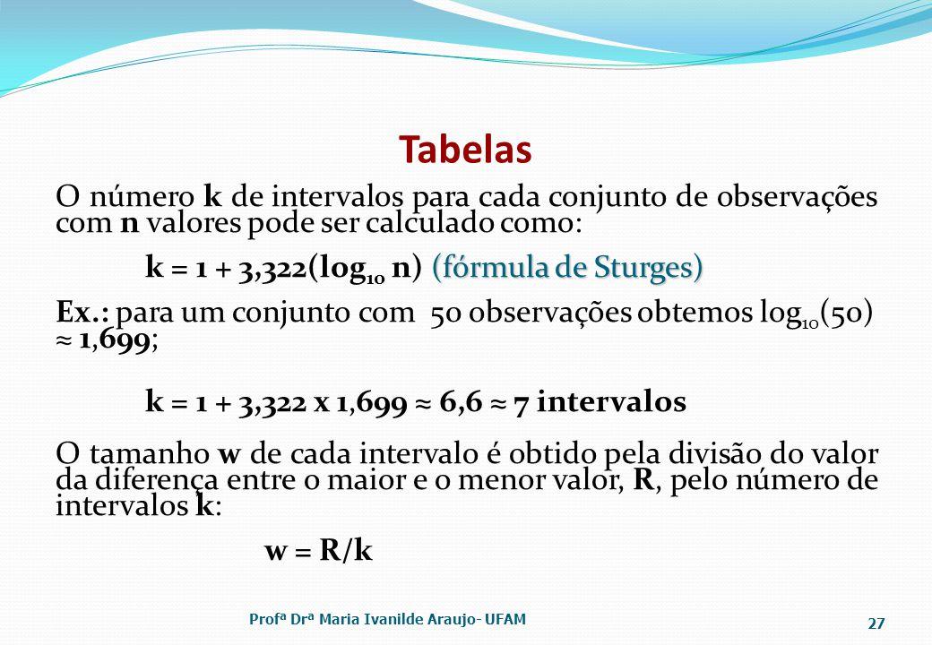 Tabelas O número k de intervalos para cada conjunto de observações com n valores pode ser calculado como: