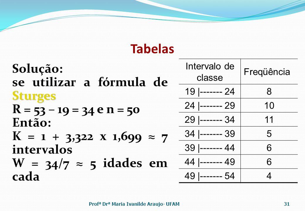 Tabelas Solução: se utilizar a fórmula de Sturges