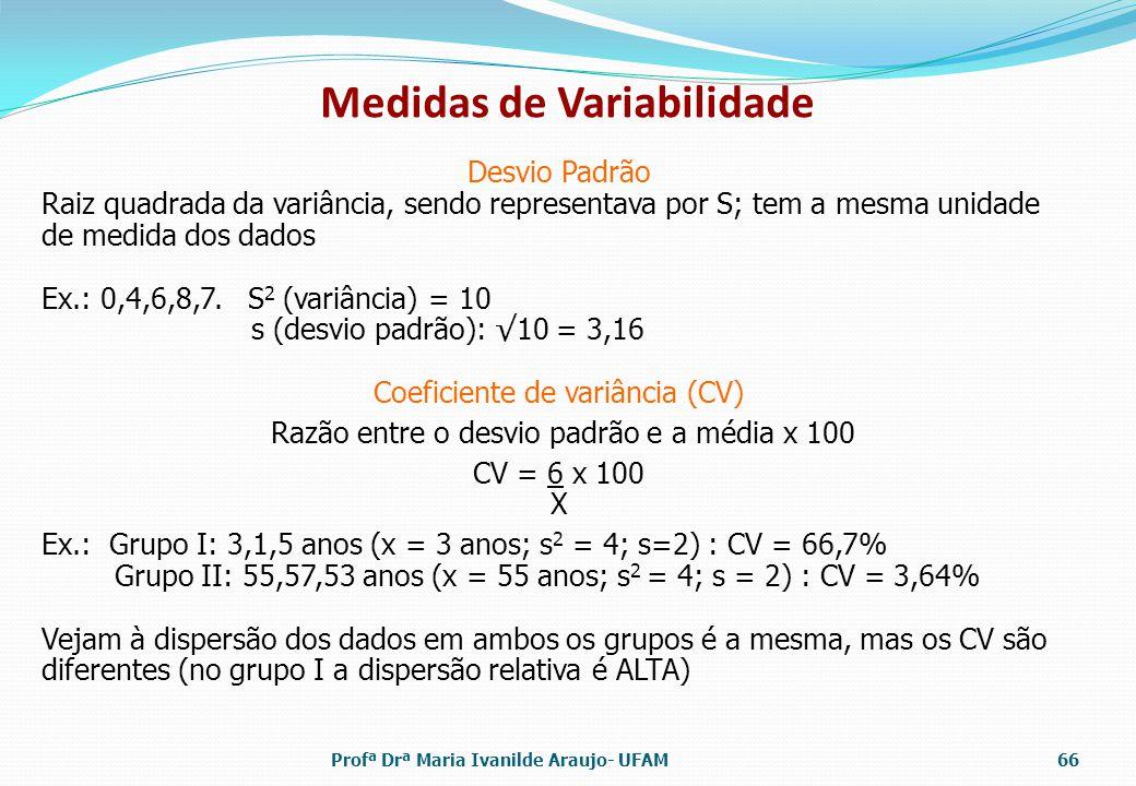 Medidas de Variabilidade