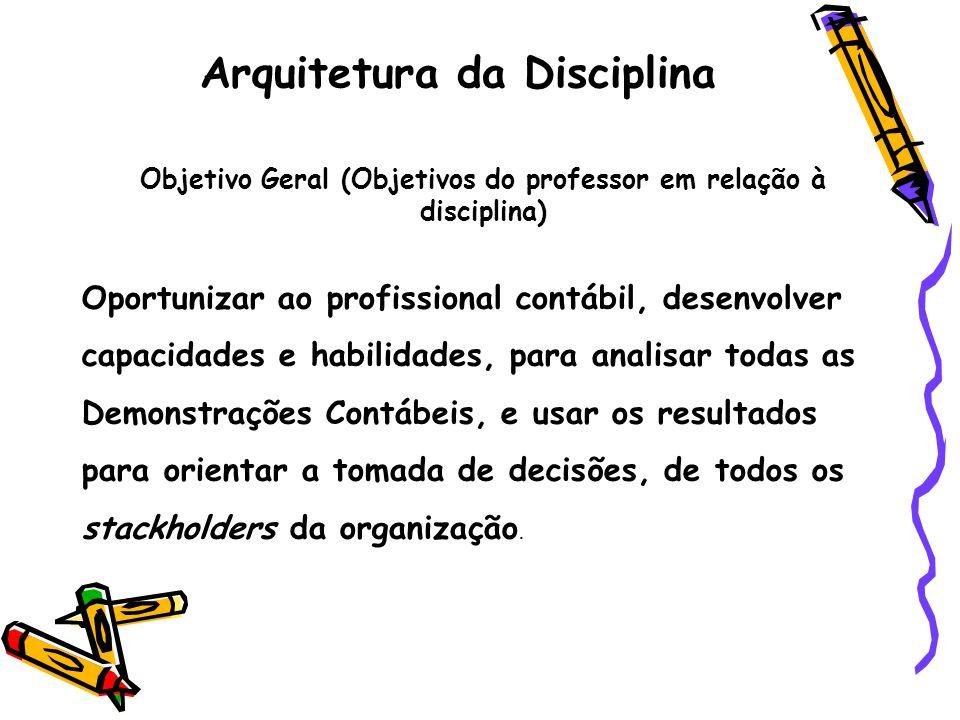 Arquitetura da Disciplina