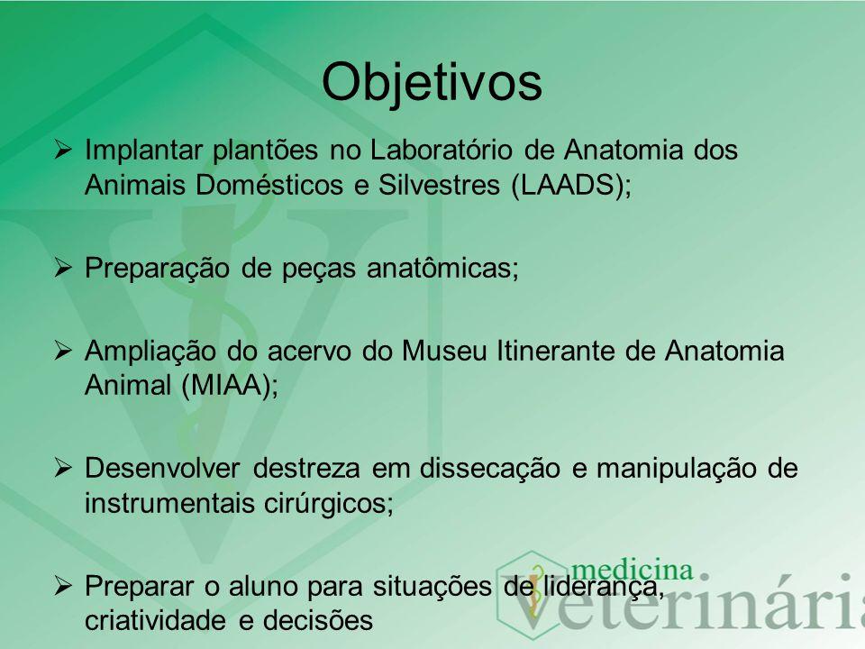 Objetivos Implantar plantões no Laboratório de Anatomia dos Animais Domésticos e Silvestres (LAADS);