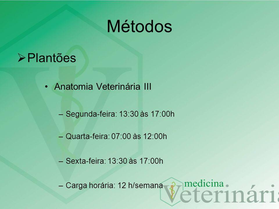 Métodos Plantões Anatomia Veterinária III