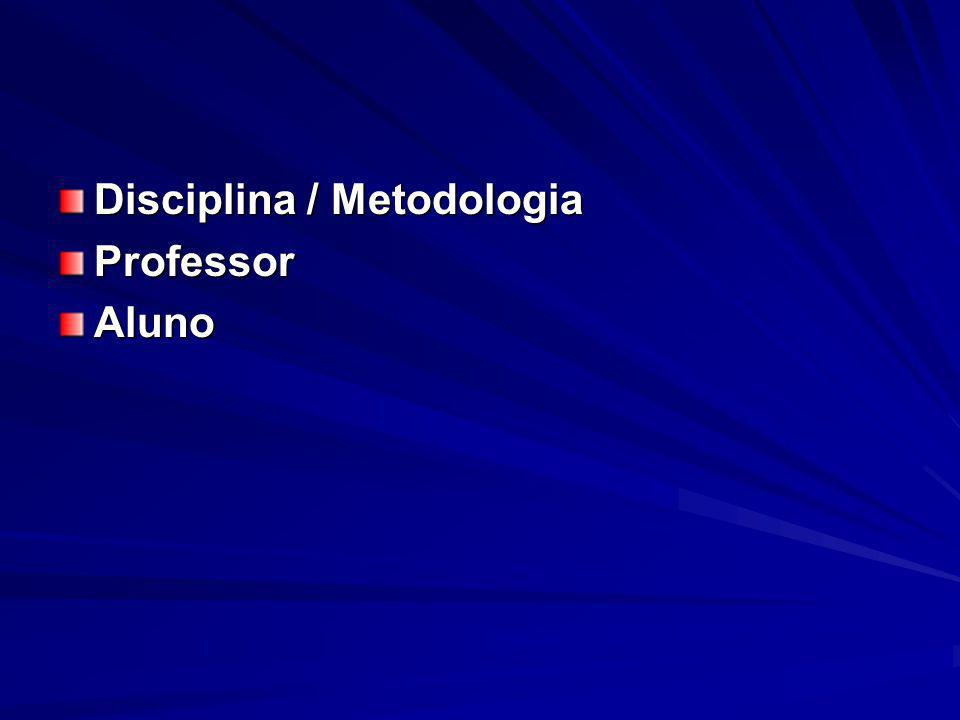 Disciplina / Metodologia