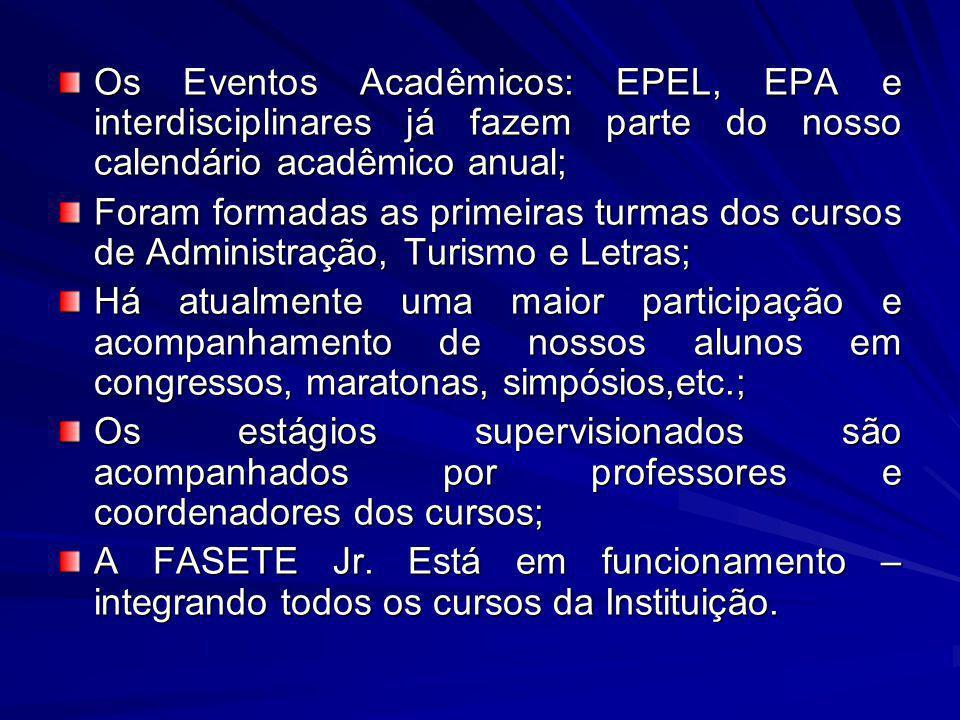 Os Eventos Acadêmicos: EPEL, EPA e interdisciplinares já fazem parte do nosso calendário acadêmico anual;