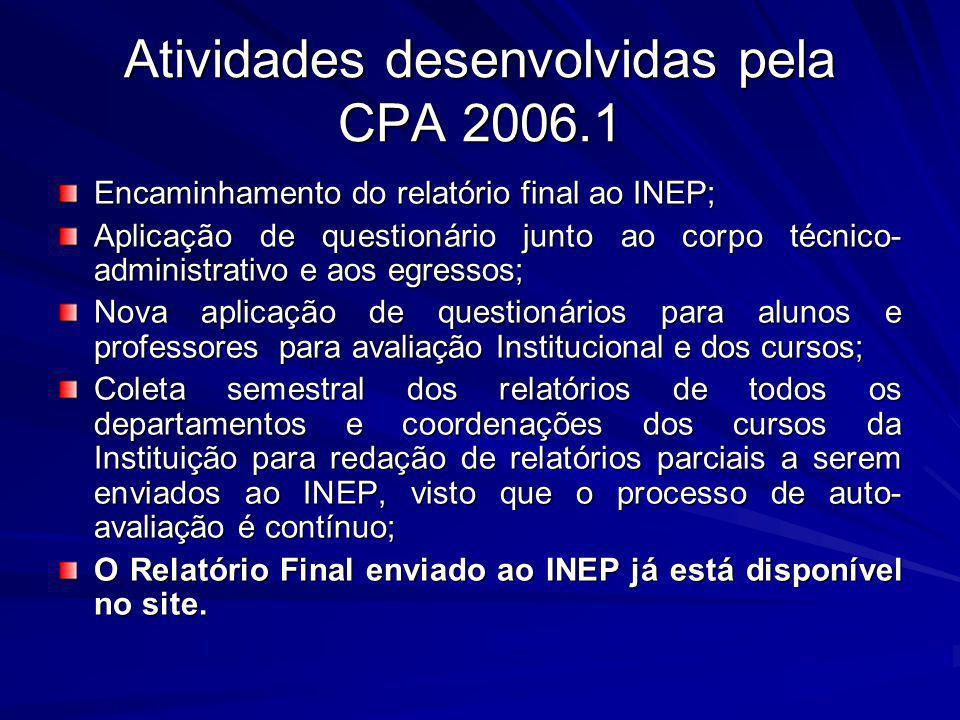 Atividades desenvolvidas pela CPA 2006.1
