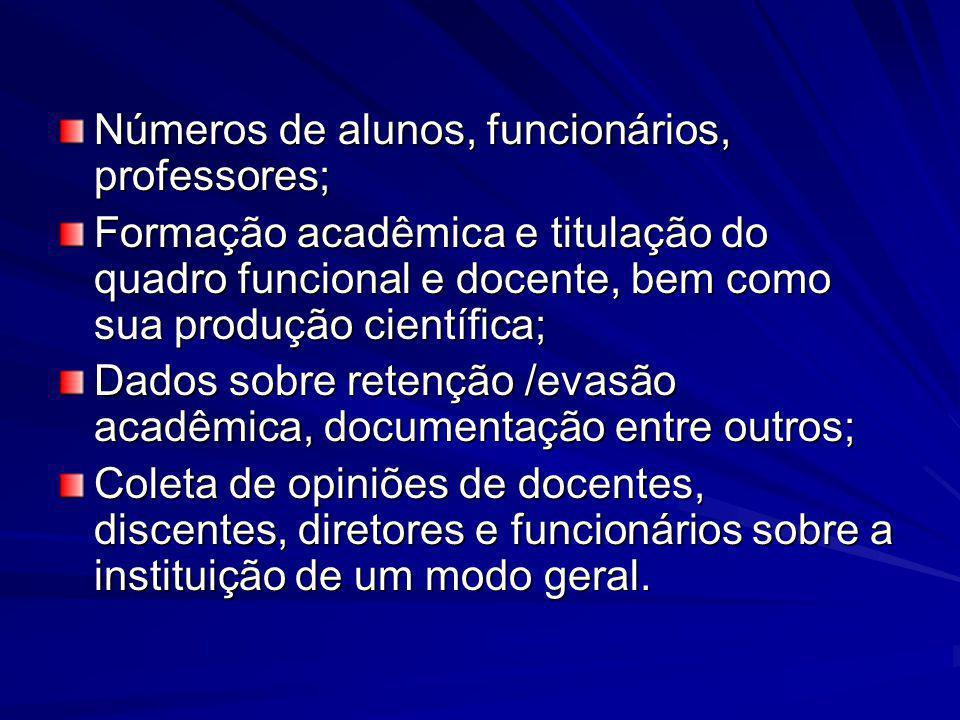 Números de alunos, funcionários, professores;