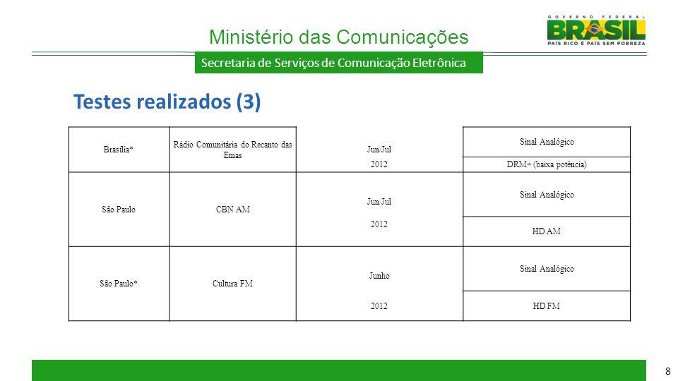 Testes realizados (3) Ministério das Comunicações