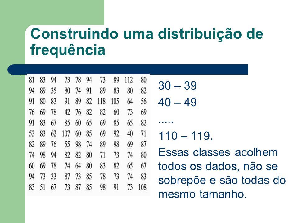 Construindo uma distribuição de frequência