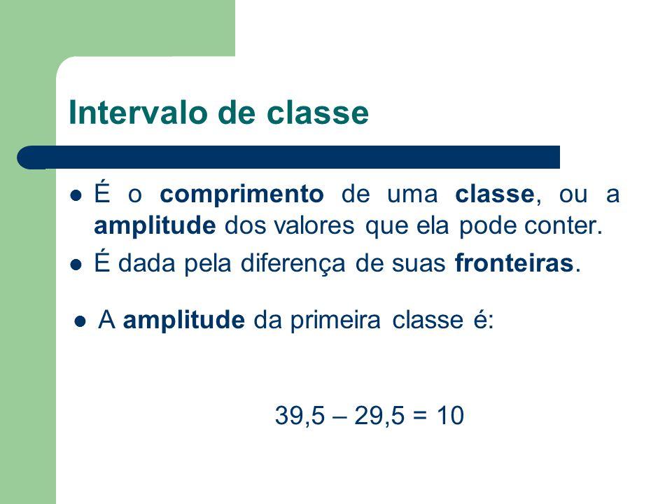 Intervalo de classe É o comprimento de uma classe, ou a amplitude dos valores que ela pode conter. É dada pela diferença de suas fronteiras.