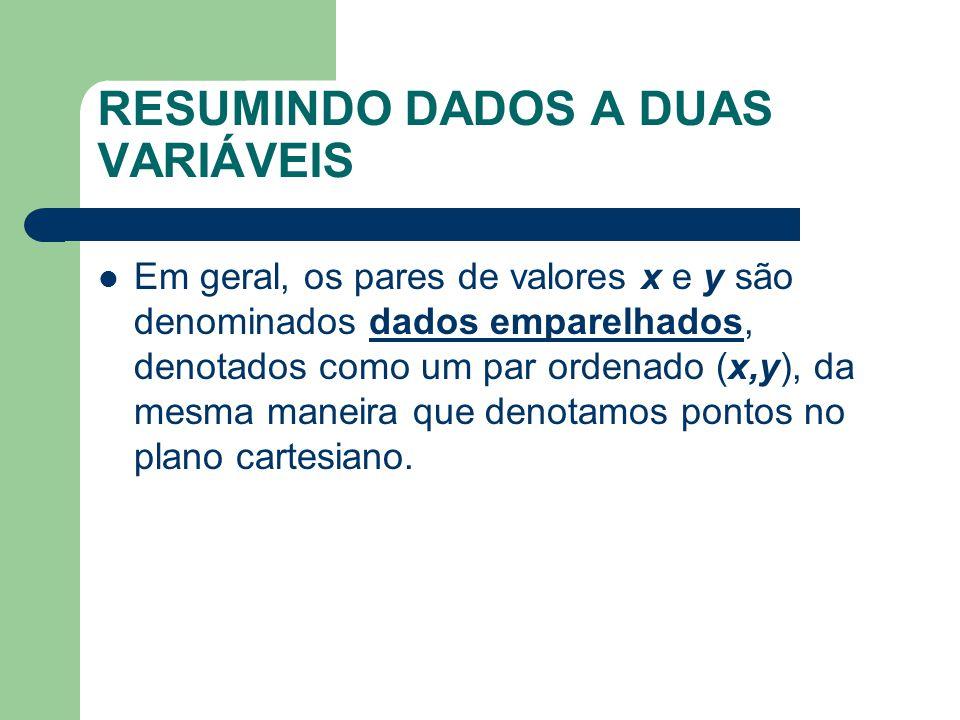 RESUMINDO DADOS A DUAS VARIÁVEIS