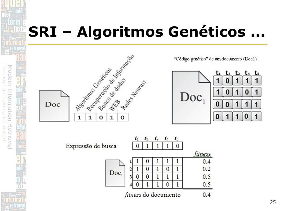 SRI – Algoritmos Genéticos ...