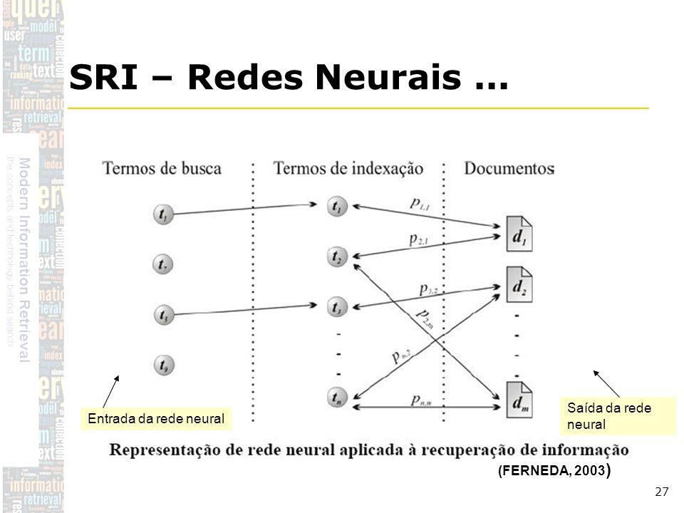 SRI – Redes Neurais ... Saída da rede neural Entrada da rede neural