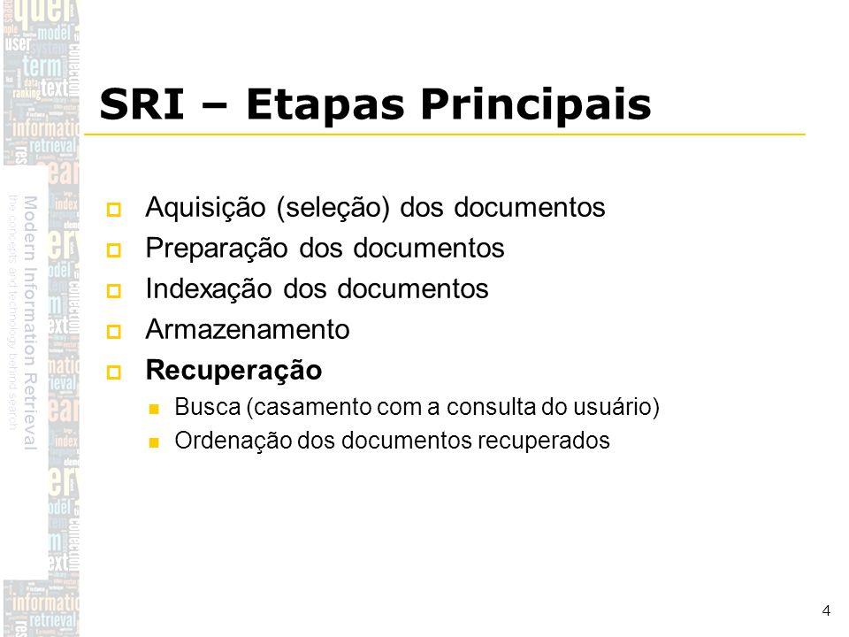 SRI – Etapas Principais