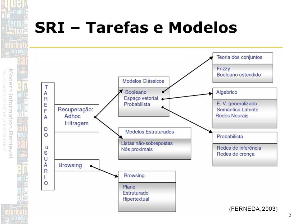 SRI – Tarefas e Modelos (FERNEDA, 2003)