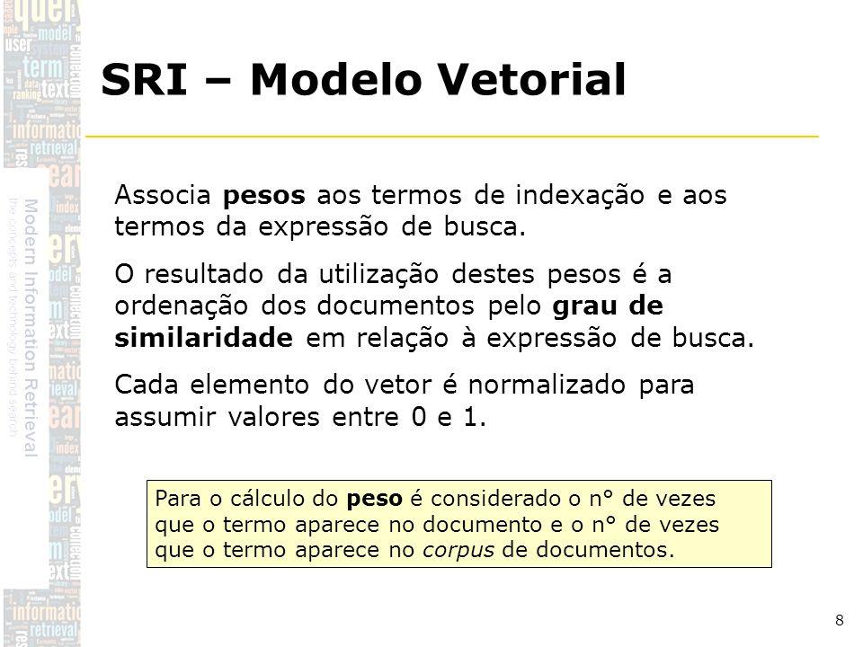 SRI – Modelo Vetorial Associa pesos aos termos de indexação e aos termos da expressão de busca.