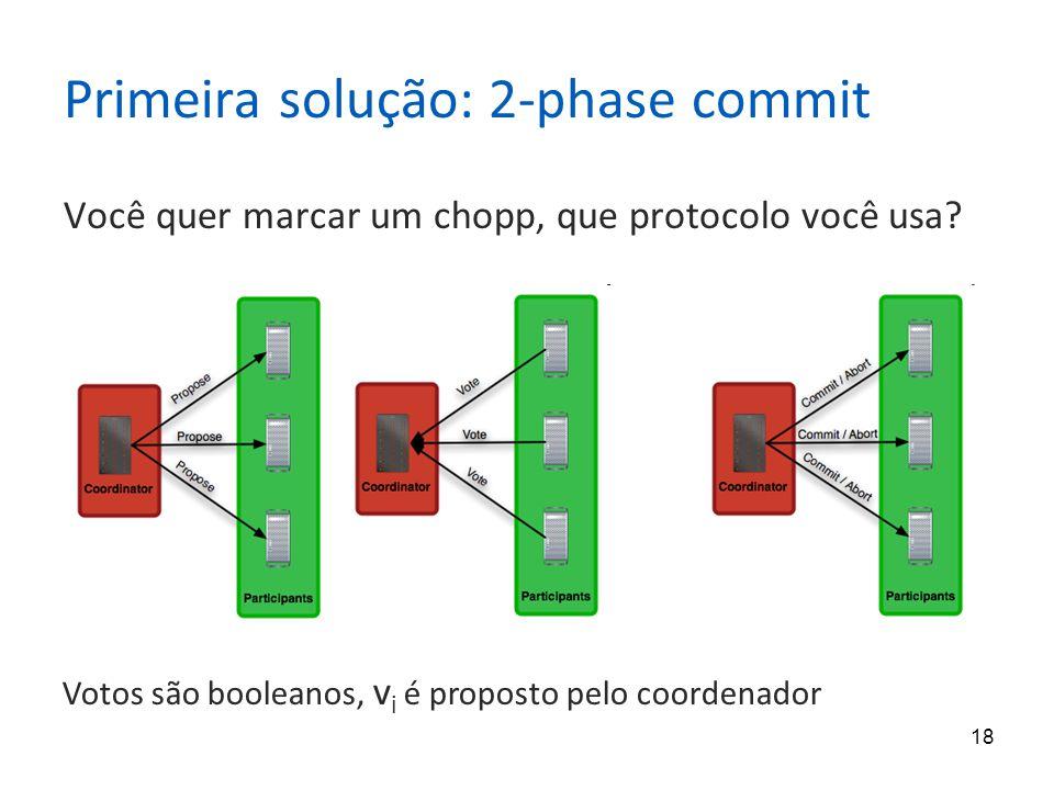 Primeira solução: 2-phase commit