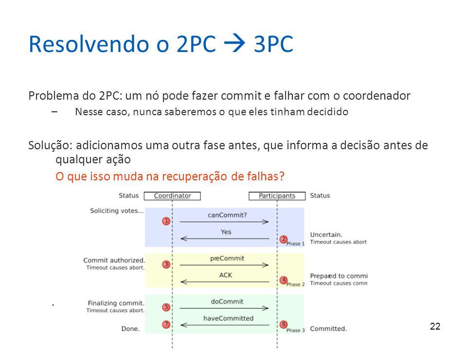 Resolvendo o 2PC  3PC Problema do 2PC: um nó pode fazer commit e falhar com o coordenador. Nesse caso, nunca saberemos o que eles tinham decidido.
