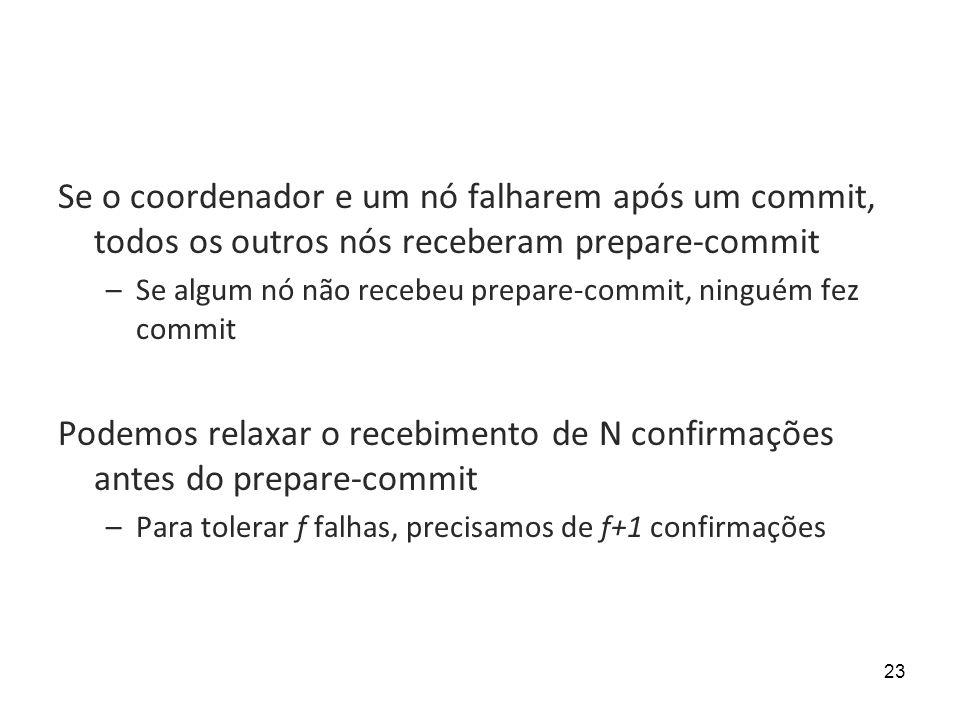 Se o coordenador e um nó falharem após um commit, todos os outros nós receberam prepare-commit