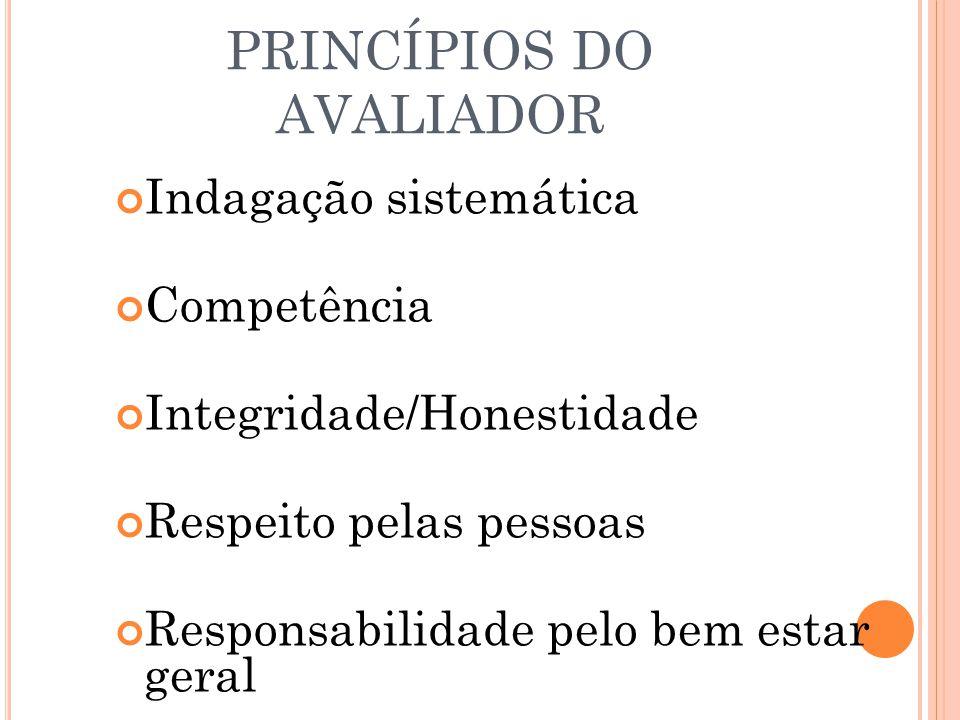PRINCÍPIOS DO AVALIADOR