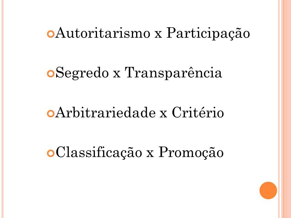 Autoritarismo x Participação